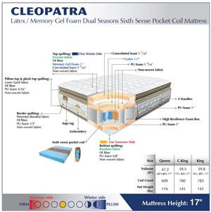 Cleopatra Latex/Memory Gel Foam Dual Seasons Sixth Sense Pocket Coil