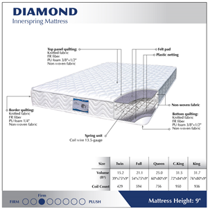 Diamond Extra Firm Mattress by American Star Specs