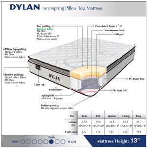 Dylan Pillow Top Mattress By American Star Specifications